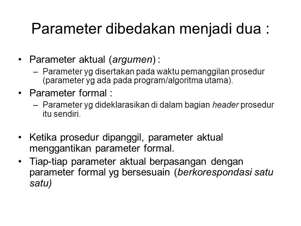 Parameter dibedakan menjadi dua :