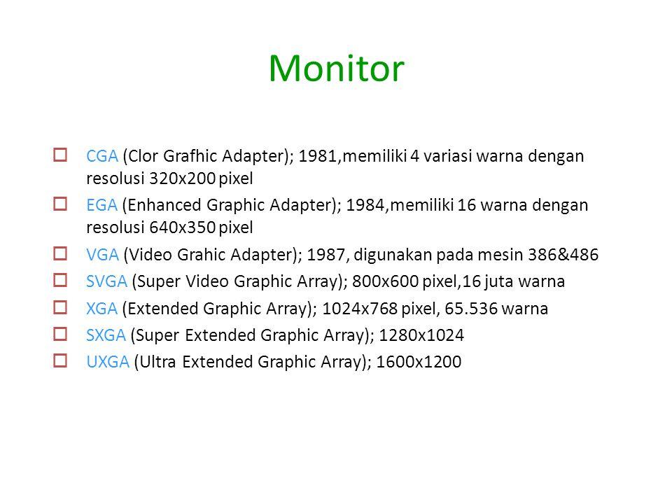 Monitor CGA (Clor Grafhic Adapter); 1981,memiliki 4 variasi warna dengan resolusi 320x200 pixel.
