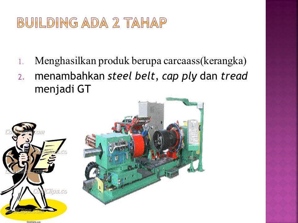 Building ada 2 tahap Menghasilkan produk berupa carcaass(kerangka)