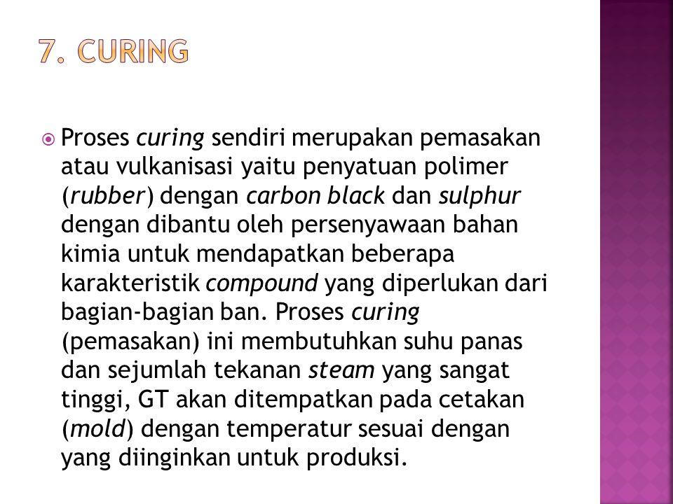 7. curing