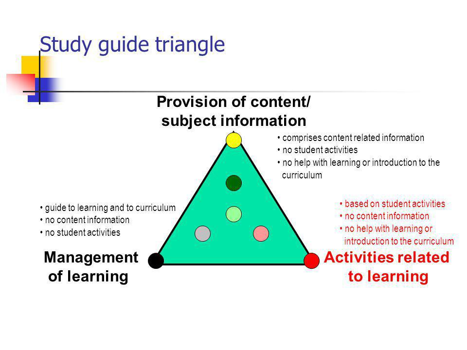 Study guide triangle Provision of content/ subject information