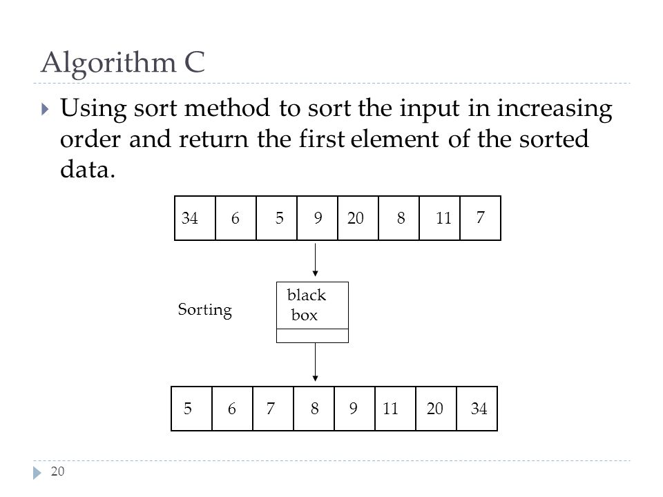 Algorithm C Using sort method to sort the input in increasing order and return the first element of the sorted data.