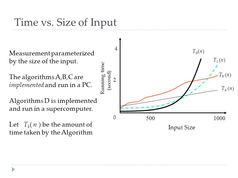 Time vs. Size of Input 4. 2. Tc (n) Running time. (second) Td(n) Measurement parameterized by the size of the input.