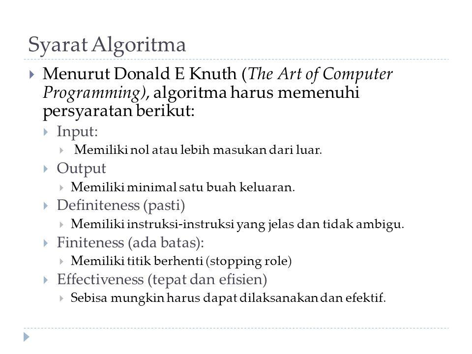 Syarat Algoritma Menurut Donald E Knuth (The Art of Computer Programming), algoritma harus memenuhi persyaratan berikut: