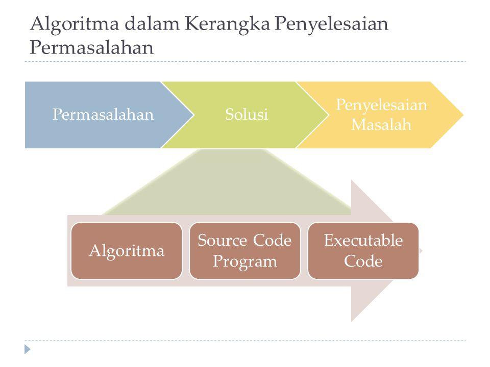 Algoritma dalam Kerangka Penyelesaian Permasalahan