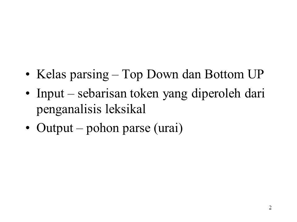 Kelas parsing – Top Down dan Bottom UP