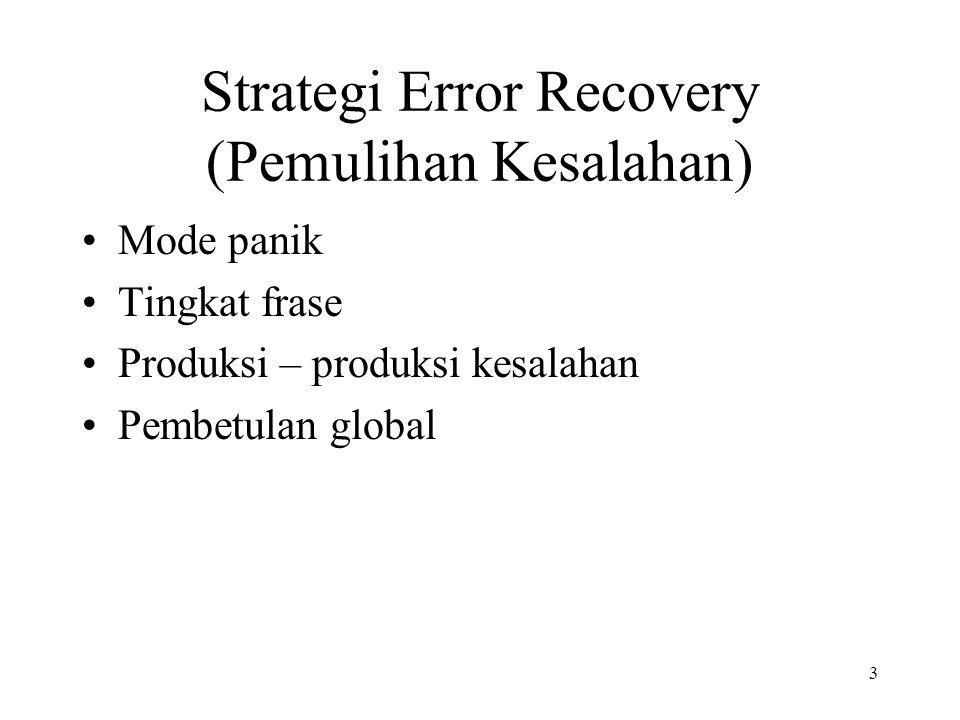 Strategi Error Recovery (Pemulihan Kesalahan)