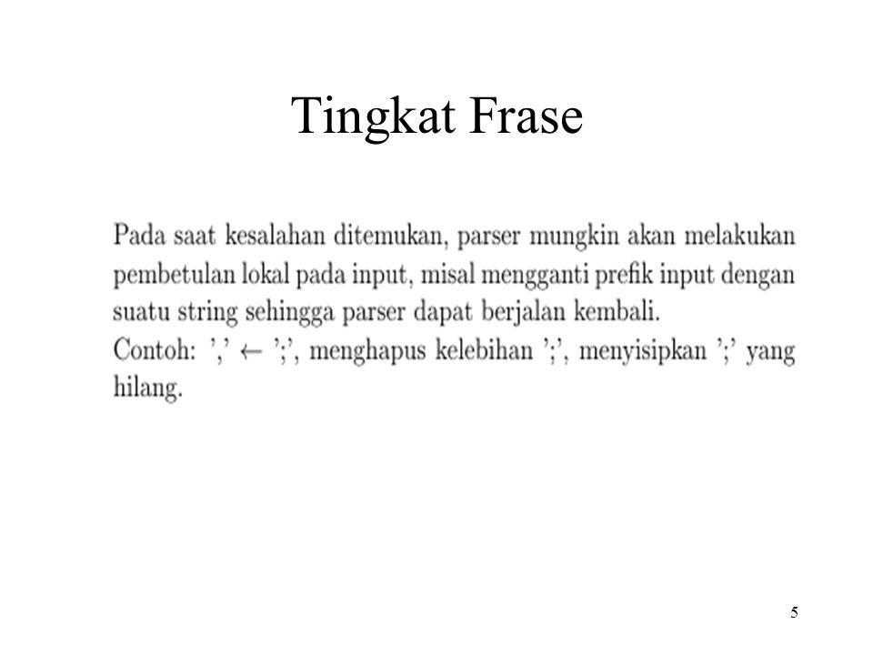 Tingkat Frase