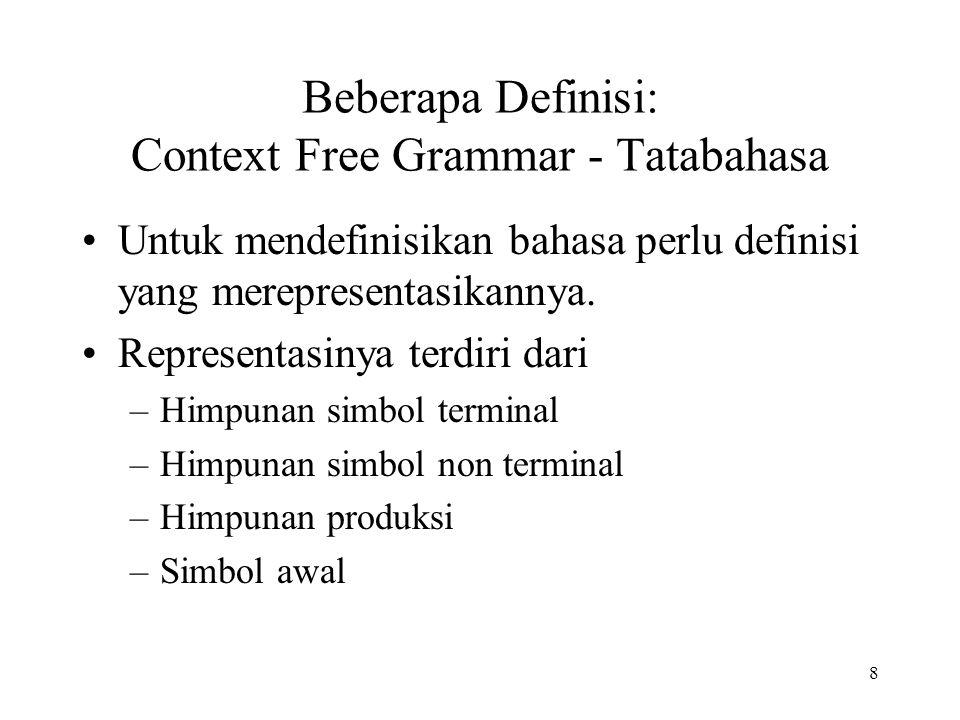 Beberapa Definisi: Context Free Grammar - Tatabahasa