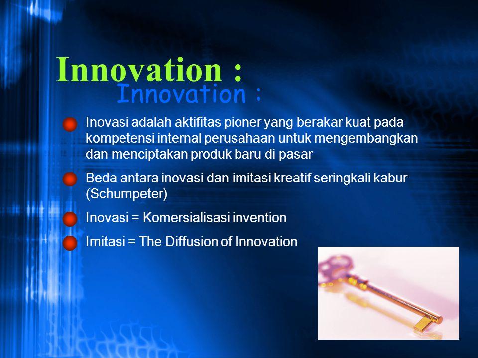 Innovation : Innovation :