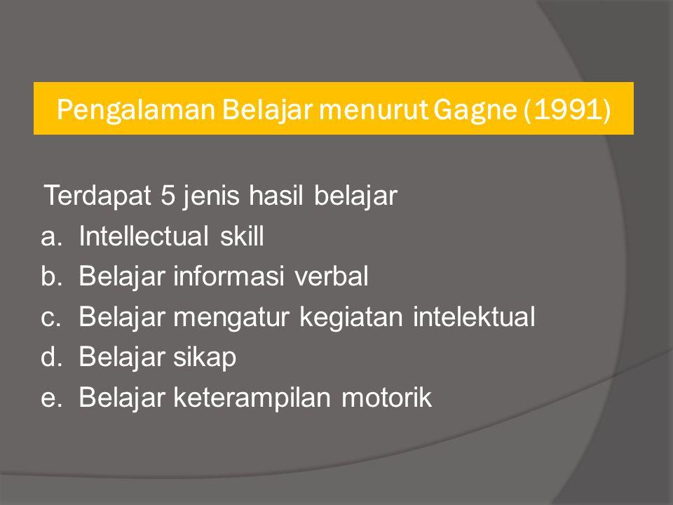 Pengalaman Belajar menurut Gagne (1991)