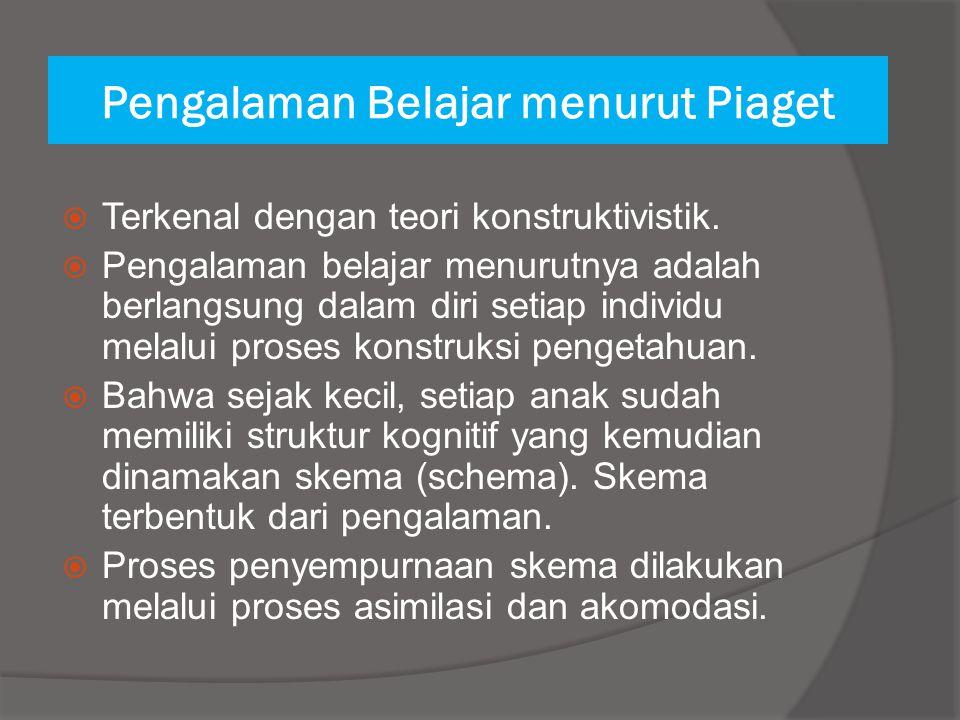Pengalaman Belajar menurut Piaget