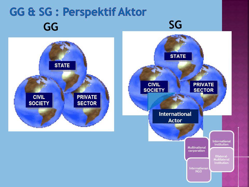 GG & SG : Perspektif Aktor