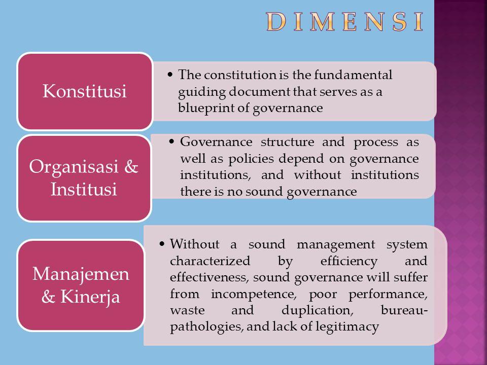 Organisasi & Institusi