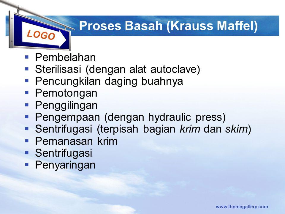 Proses Basah (Krauss Maffel)