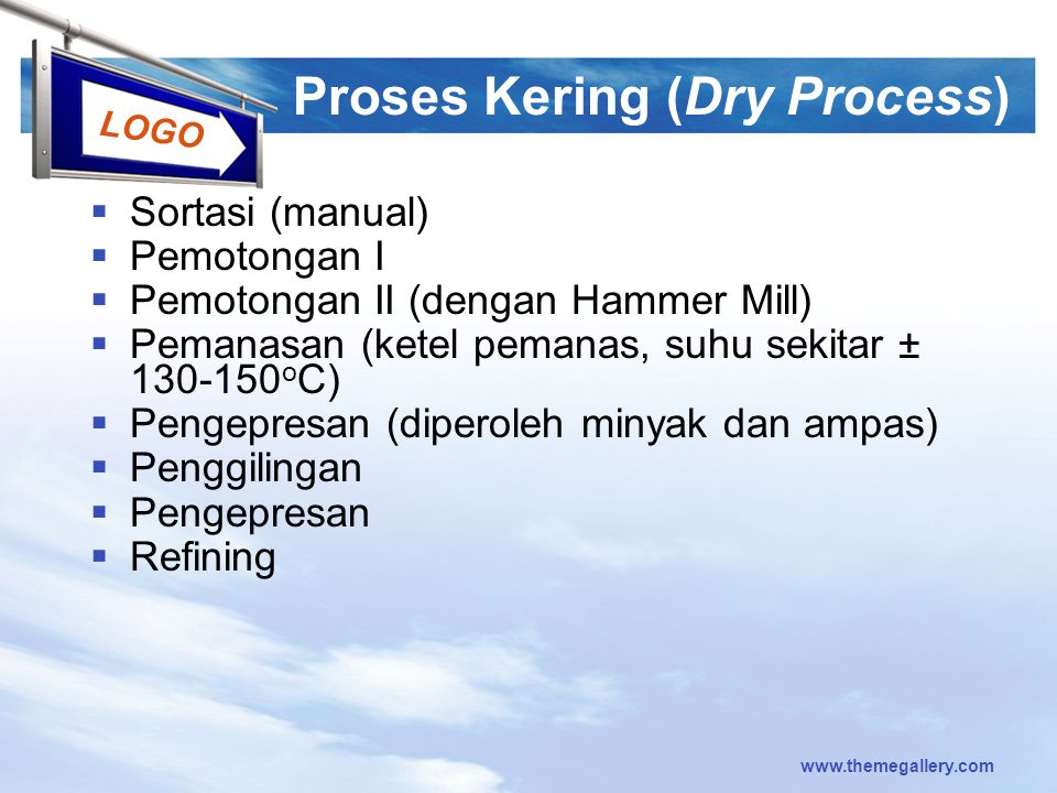 Proses Kering (Dry Process)