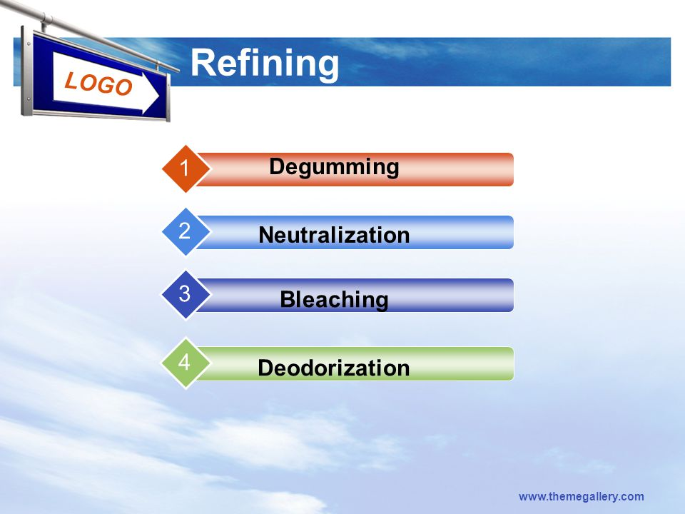 Refining 1 Degumming 2 Neutralization 3 Bleaching 4 Deodorization
