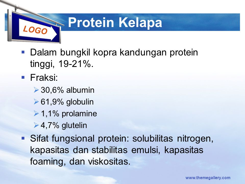 Protein Kelapa Dalam bungkil kopra kandungan protein tinggi, 19-21%.