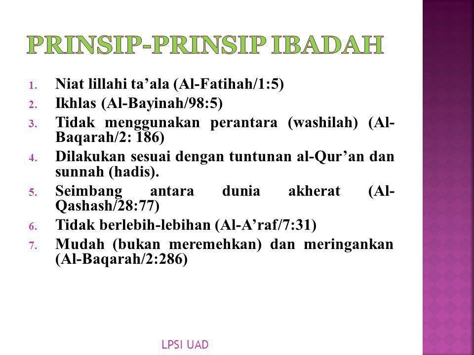 Prinsip-Prinsip Ibadah