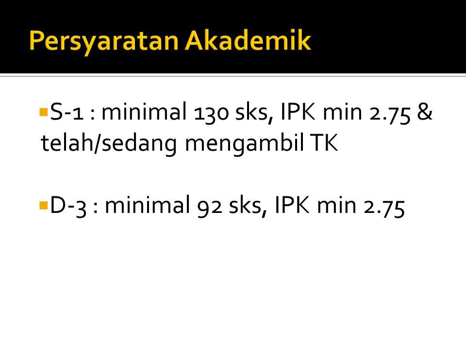 Persyaratan Akademik S-1 : minimal 130 sks, IPK min 2.75 & telah/sedang mengambil TK.