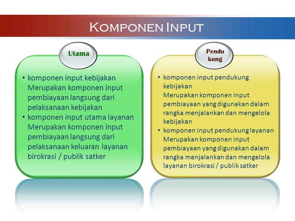 Komponen Input komponen input kebijakan