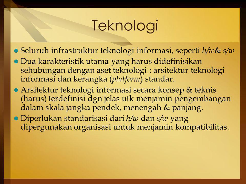 Teknologi Seluruh infrastruktur teknologi informasi, seperti h/w& s/w