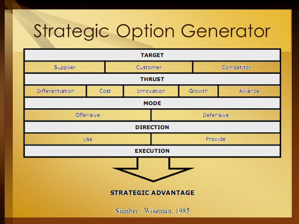 Strategic Option Generator
