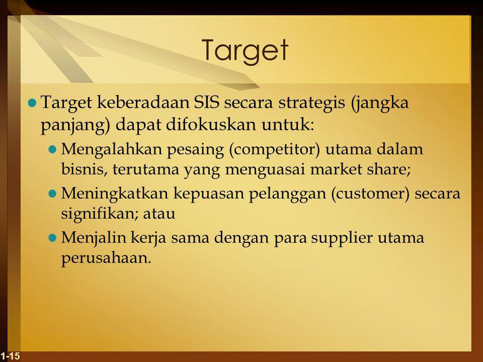 Target Target keberadaan SIS secara strategis (jangka panjang) dapat difokuskan untuk: