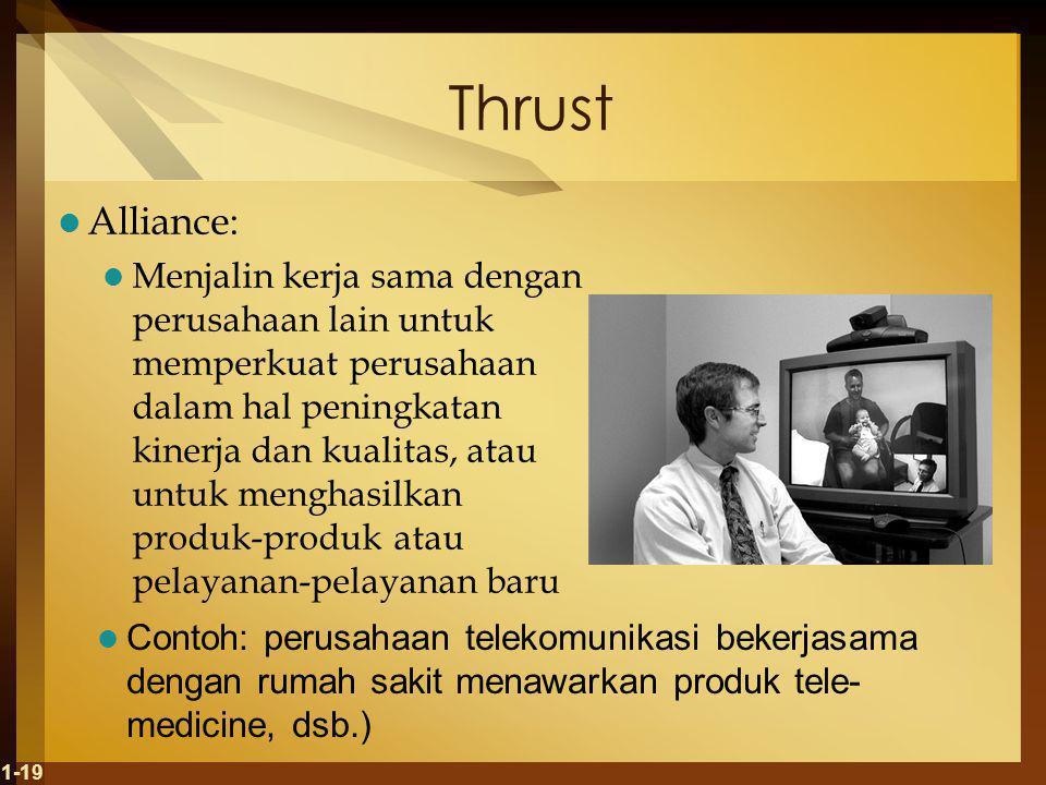Thrust Alliance: