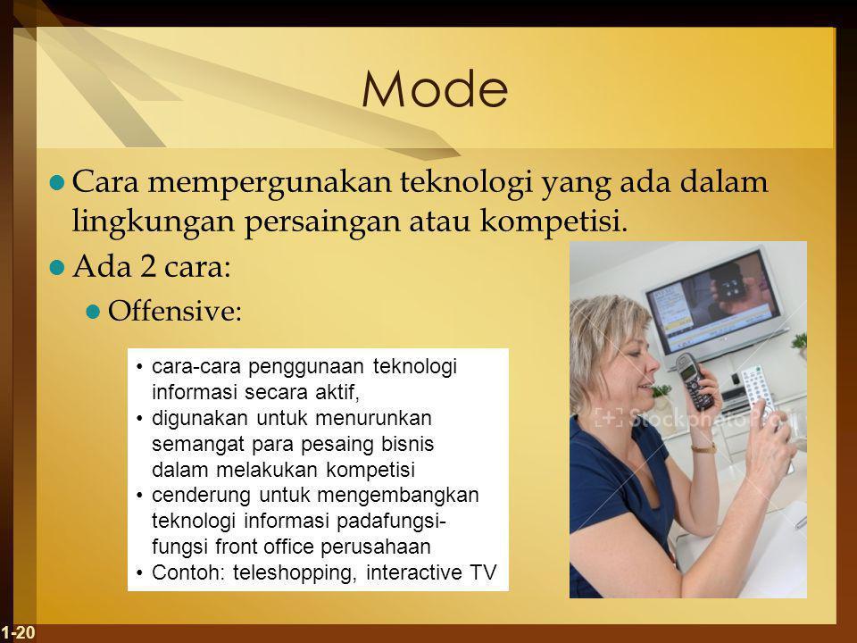 Mode Cara mempergunakan teknologi yang ada dalam lingkungan persaingan atau kompetisi. Ada 2 cara: