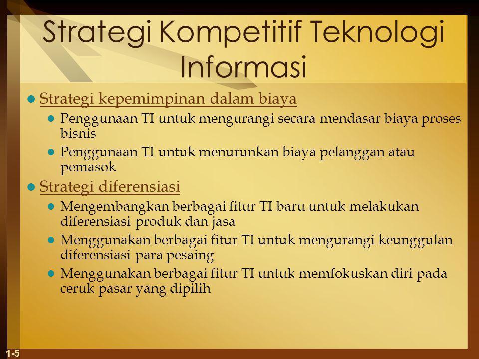Strategi Kompetitif Teknologi Informasi