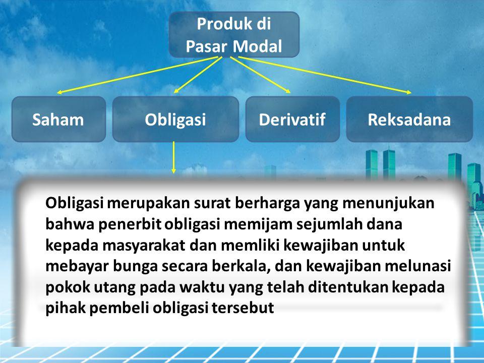 Produk di Pasar Modal Saham Obligasi Derivatif Reksadana