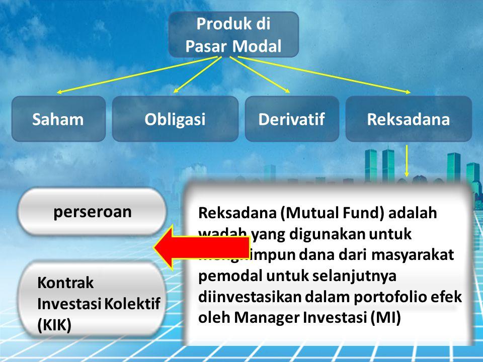 Produk di Pasar Modal Saham Obligasi Derivatif Reksadana perseroan