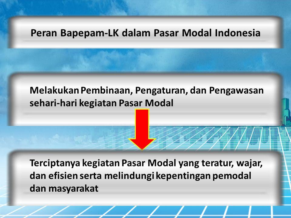 Peran Bapepam-LK dalam Pasar Modal Indonesia