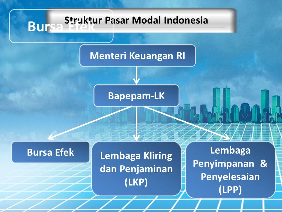Bursa Efek Struktur Pasar Modal Indonesia Menteri Keuangan RI
