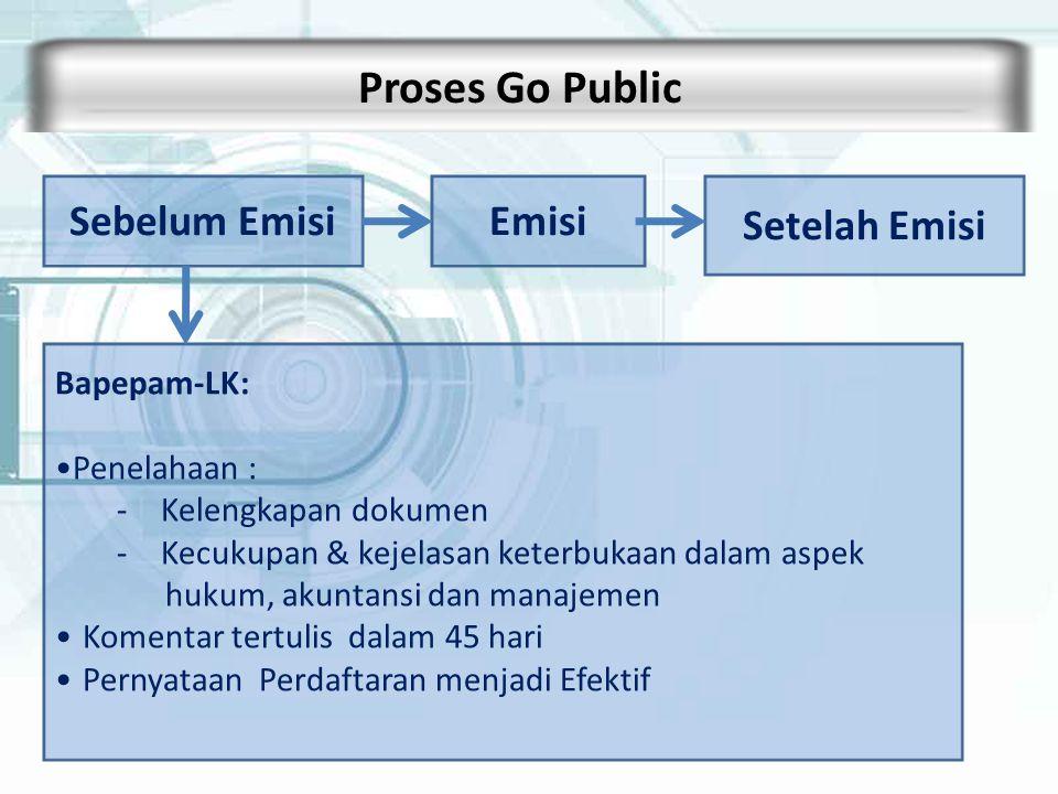 Proses Go Public Sebelum Emisi Emisi Setelah Emisi Bapepam-LK: