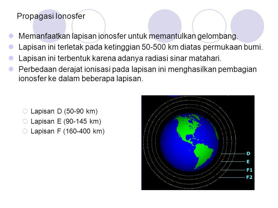 Propagasi Ionosfer Memanfaatkan lapisan ionosfer untuk memantulkan gelombang. Lapisan ini terletak pada ketinggian 50-500 km diatas permukaan bumi.