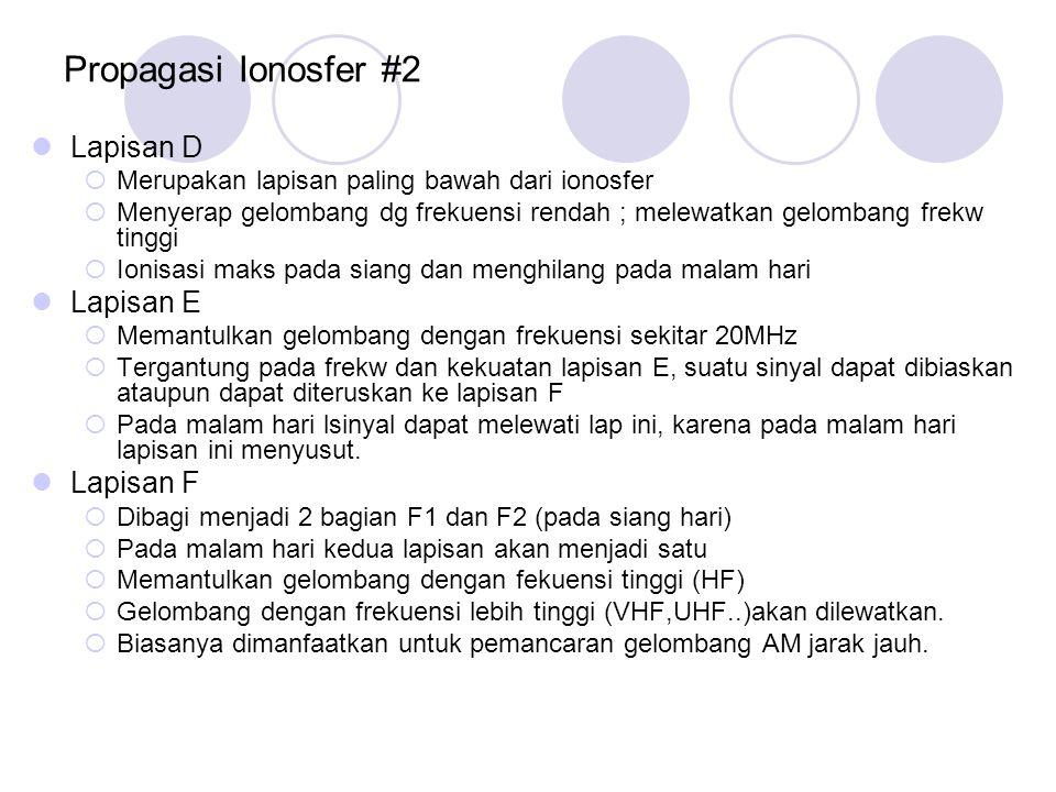Propagasi Ionosfer #2 Lapisan D Lapisan E Lapisan F