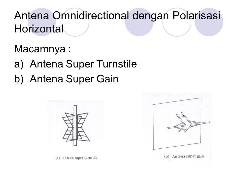 Antena Omnidirectional dengan Polarisasi Horizontal