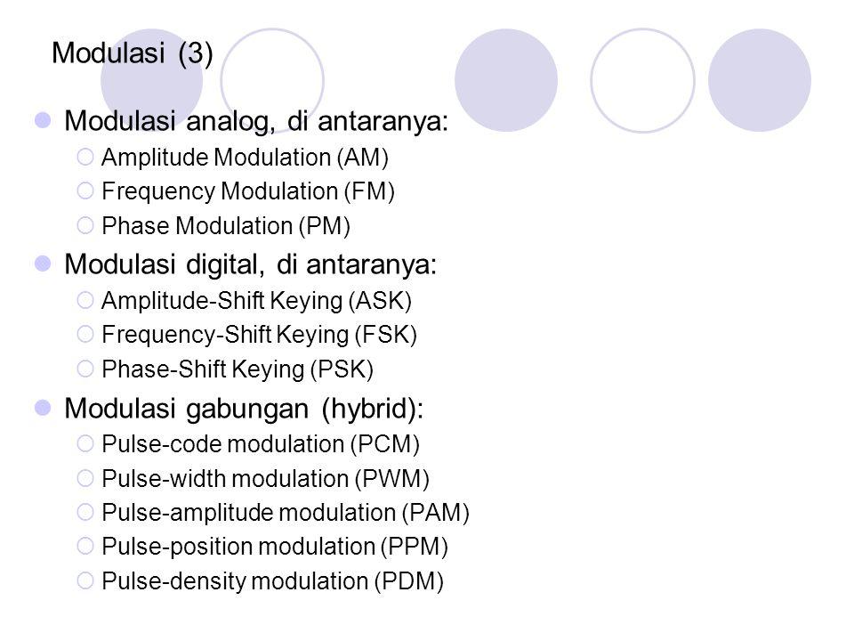 Modulasi (3) Modulasi analog, di antaranya: