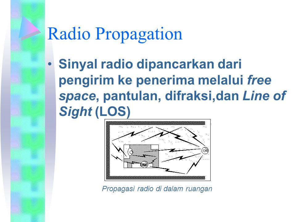 Radio Propagation Sinyal radio dipancarkan dari pengirim ke penerima melalui free space, pantulan, difraksi,dan Line of Sight (LOS)