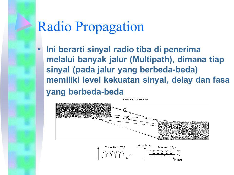 Radio Propagation