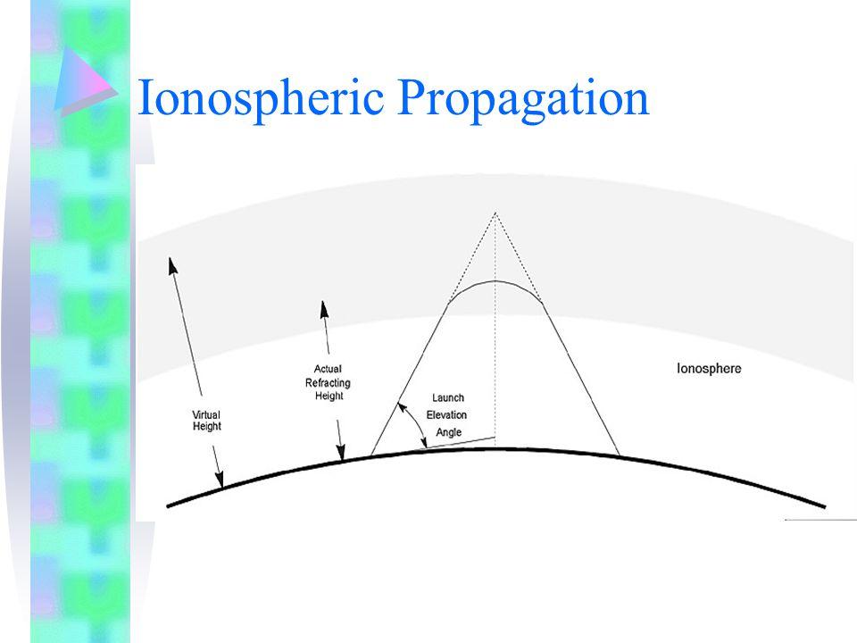 Ionospheric Propagation