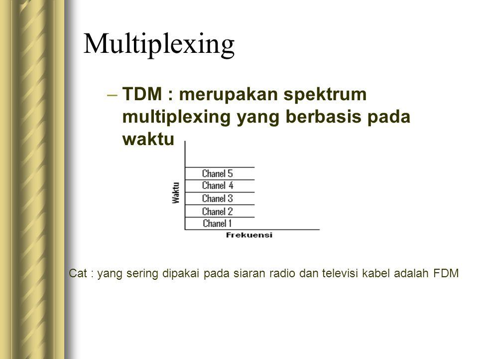 Multiplexing TDM : merupakan spektrum multiplexing yang berbasis pada waktu.