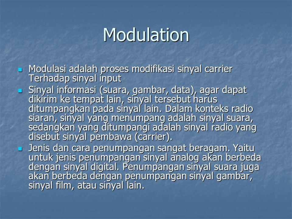 Modulation Modulasi adalah proses modifikasi sinyal carrier Terhadap sinyal input.