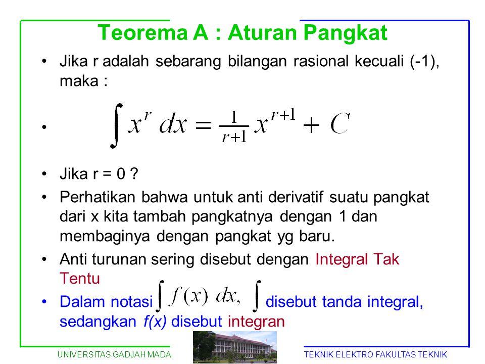Teorema A : Aturan Pangkat
