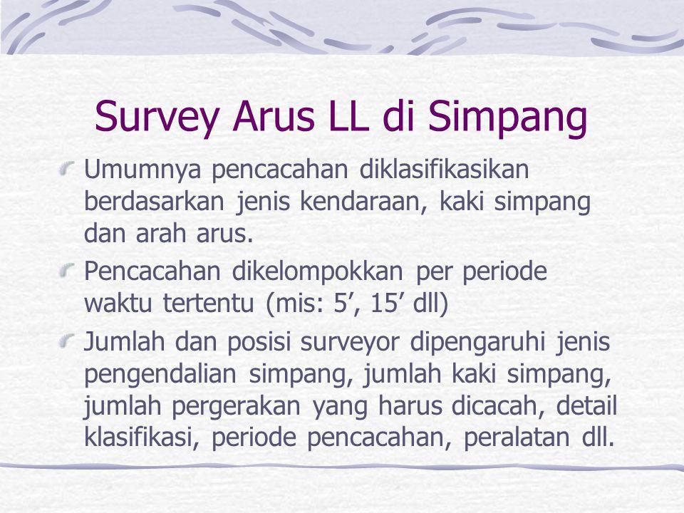 Survey Arus LL di Simpang