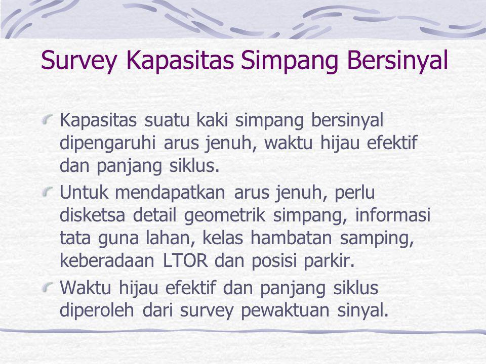 Survey Kapasitas Simpang Bersinyal