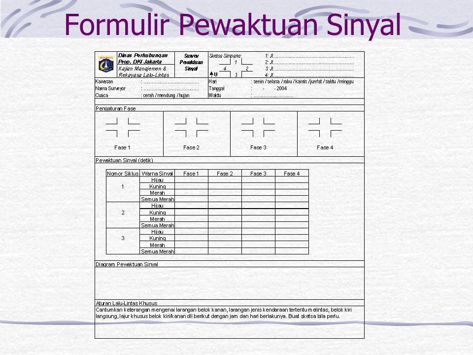 Formulir Pewaktuan Sinyal