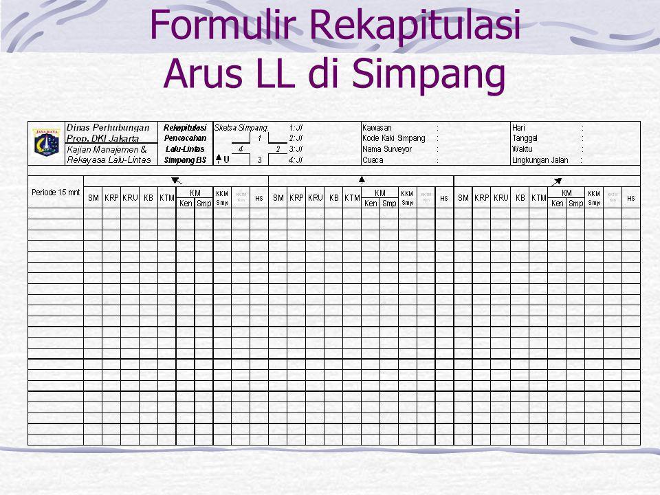 Formulir Rekapitulasi Arus LL di Simpang